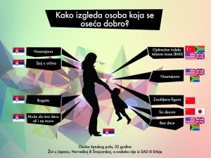 MCCANN TRUTH CENTRAL RESEARCH: THE TRUTH ABOUT WELLNESS IN SERBIA 1