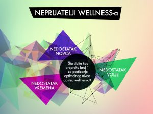 MCCANN TRUTH CENTRAL RESEARCH: THE TRUTH ABOUT WELLNESS IN SERBIA 3